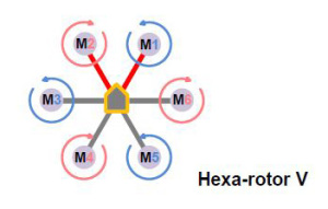 hexa-372125c
